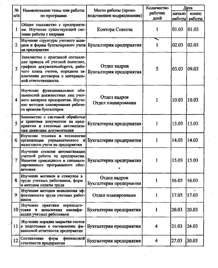 Календарный план прохождения практики в бухгалтерии как открыть фирму бухгалтерского обслуживания